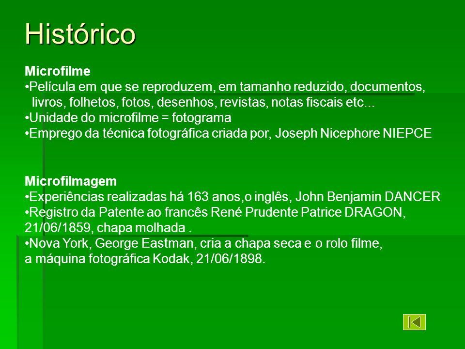 Histórico Microfilme Película em que se reproduzem, em tamanho reduzido, documentos, livros, folhetos, fotos, desenhos, revistas, notas fiscais etc...
