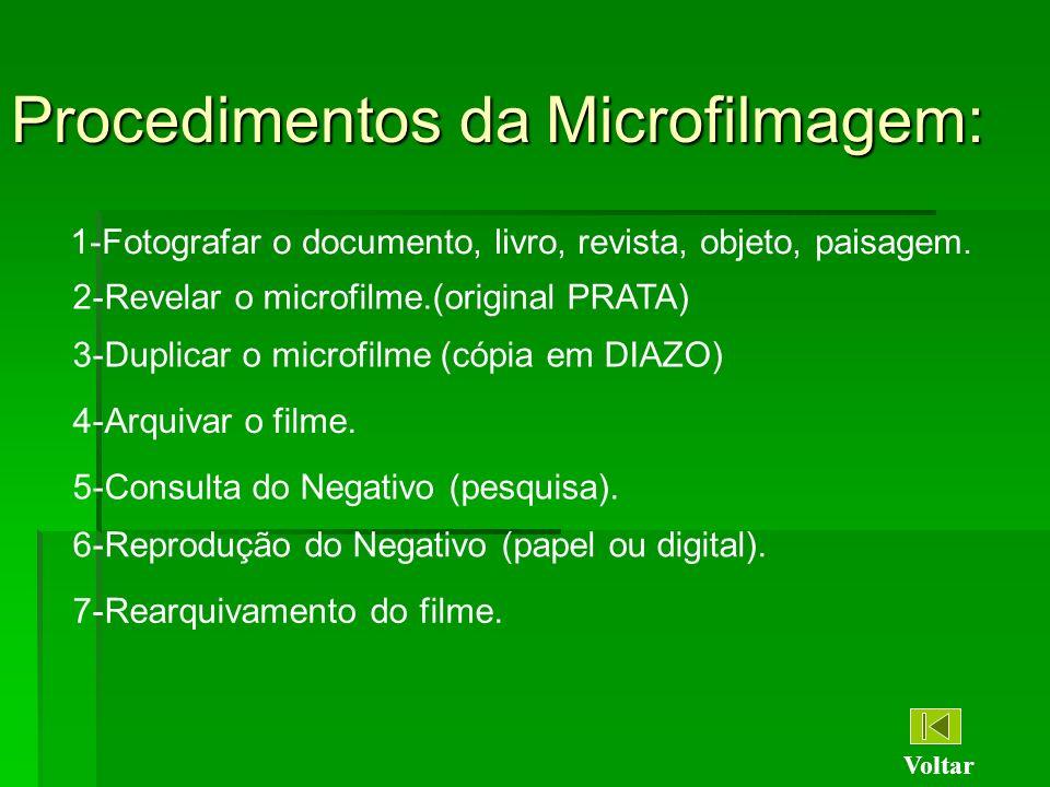 Procedimentos da Microfilmagem: 1-Fotografar o documento, livro, revista, objeto, paisagem. 2-Revelar o microfilme.(original PRATA) 4-Arquivar o filme