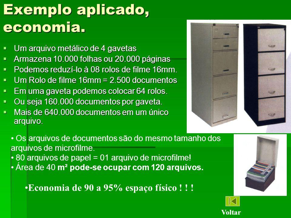Exemplo aplicado, economia. Um arquivo metálico de 4 gavetas Um arquivo metálico de 4 gavetas Armazena 10.000 folhas ou 20.000 páginas Armazena 10.000