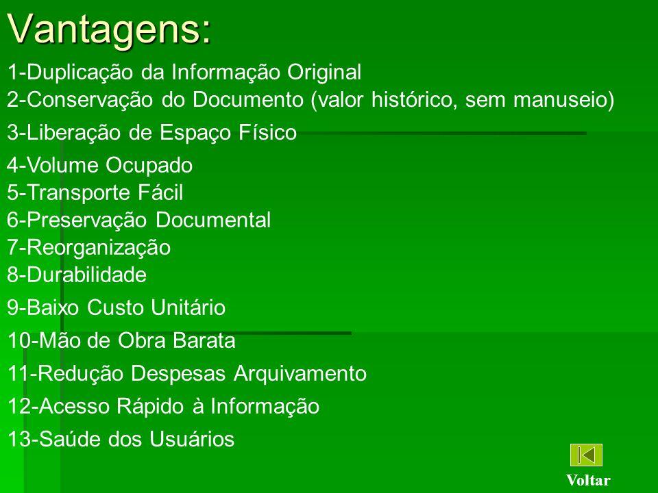 Vantagens: 1-Duplicação da Informação Original 2-Conservação do Documento (valor histórico, sem manuseio) 3-Liberação de Espaço Físico 4-Volume Ocupad