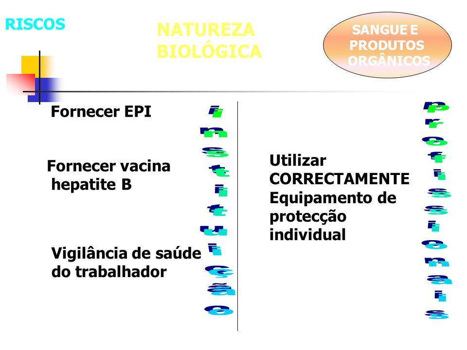 NATUREZA BIOLÓGICA SANGUE E PRODUTOS ORGÂNICOS Fornecer EPI Fornecer vacina hepatite B Vigilância de saúde do trabalhador Utilizar CORRECTAMENTE Equip