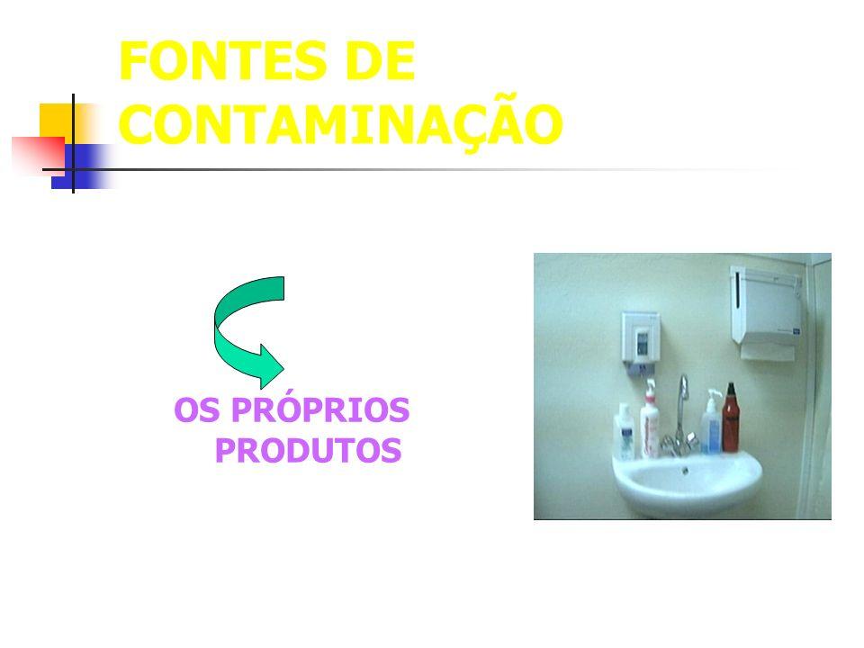 FONTES DE CONTAMINAÇÃO OS PRÓPRIOS PRODUTOS