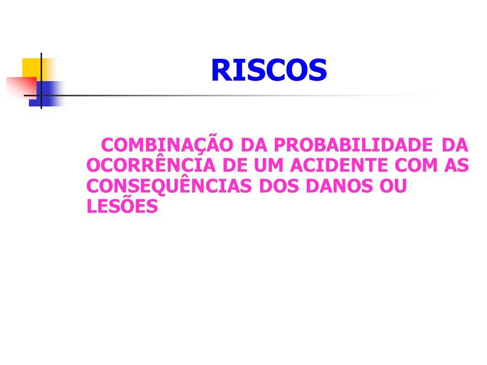 RISCO DE NATUREZA PSICOSSOCIAL (PREVENÇÃO ) ESTABELECER PRIORIDADES ÁREAS DE DESCANSO FAZER PEQUENAS PAUSAS