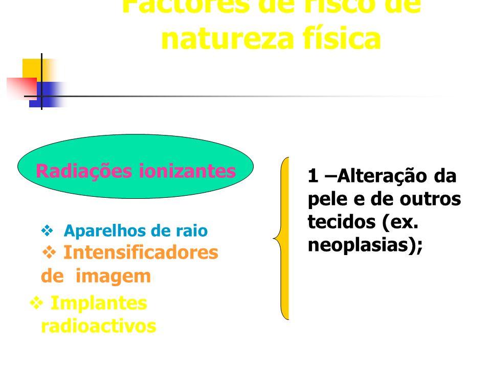 Factores de risco de natureza física Aparelhos de raio Intensificadores de imagem Implantes radioactivos 1 –Alteração da pele e de outros tecidos (ex.