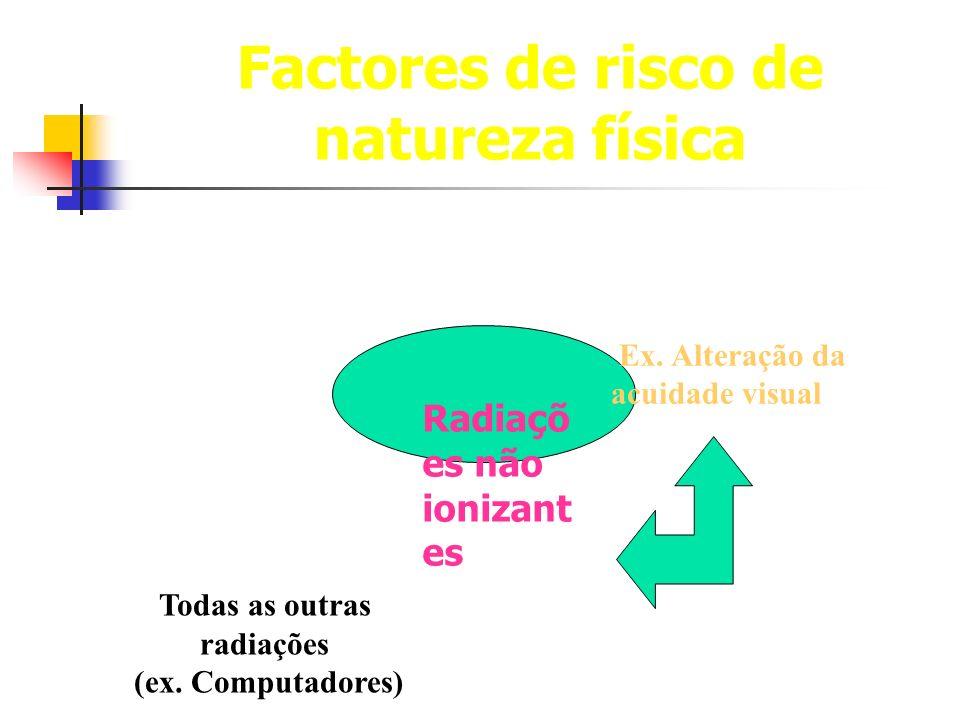 Factores de risco de natureza física Radiaçõ es não ionizant es Todas as outras radiações (ex. Computadores) Ex. Alteração da acuidade visual