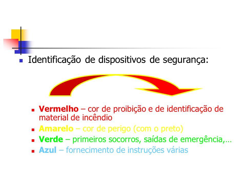 Identificação de dispositivos de segurança: Vermelho – cor de proibição e de identificação de material de incêndio Amarelo – cor de perigo (com o pret