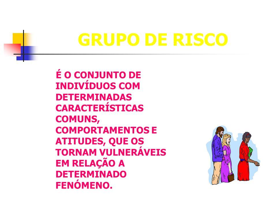 GRUPO DE RISCO É O CONJUNTO DE INDIVÍDUOS COM DETERMINADAS CARACTERÍSTICAS COMUNS, COMPORTAMENTOS E ATITUDES, QUE OS TORNAM VULNERÁVEIS EM RELAÇÃO A D