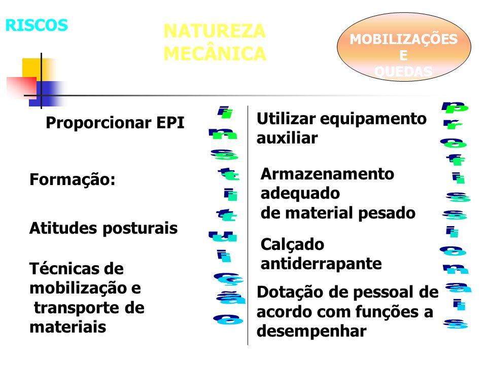NATUREZA MECÂNICA MOBILIZAÇÕES E QUEDAS Proporcionar EPI Utilizar equipamento auxiliar Técnicas de mobilização e transporte de materiais Atitudes post