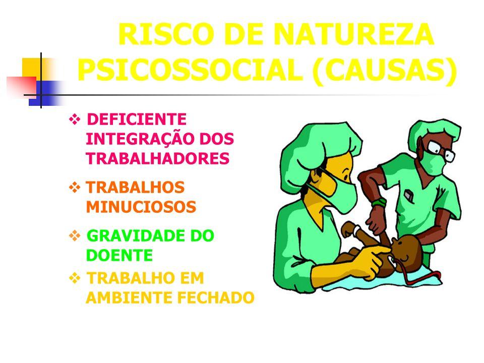 RISCO DE NATUREZA PSICOSSOCIAL (CAUSAS) DEFICIENTE INTEGRAÇÃO DOS TRABALHADORES TRABALHOS MINUCIOSOS GRAVIDADE DO DOENTE TRABALHO EM AMBIENTE FECHADO