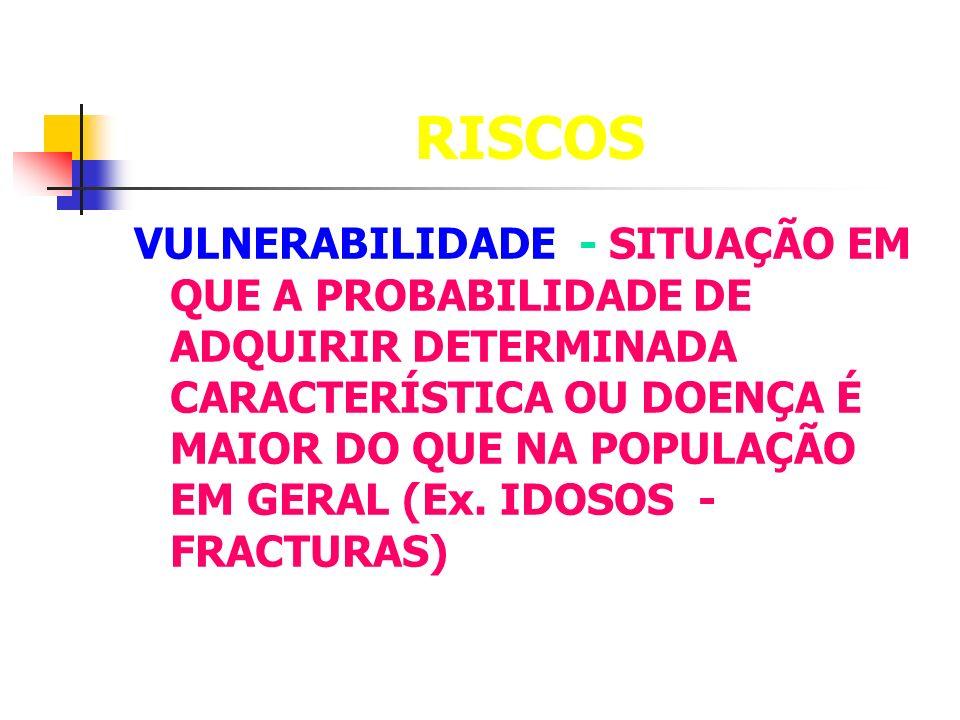 RISCOS VULNERABILIDADE - SITUAÇÃO EM QUE A PROBABILIDADE DE ADQUIRIR DETERMINADA CARACTERÍSTICA OU DOENÇA É MAIOR DO QUE NA POPULAÇÃO EM GERAL (Ex. ID