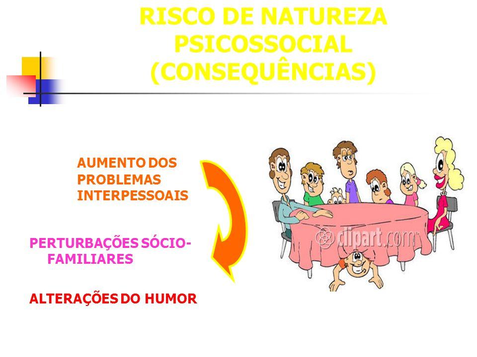 RISCO DE NATUREZA PSICOSSOCIAL (CONSEQUÊNCIAS) AUMENTO DOS PROBLEMAS INTERPESSOAIS PERTURBAÇÕES SÓCIO- FAMILIARES ALTERAÇÕES DO HUMOR