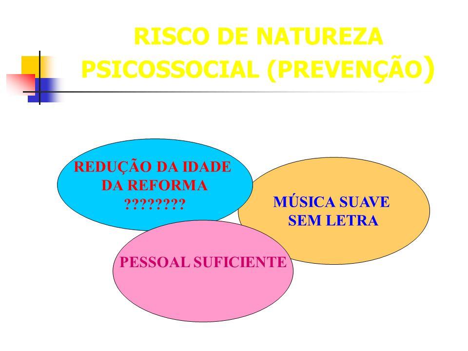 RISCO DE NATUREZA PSICOSSOCIAL (PREVENÇÃO ) MÚSICA SUAVE SEM LETRA REDUÇÃO DA IDADE DA REFORMA ???????? PESSOAL SUFICIENTE