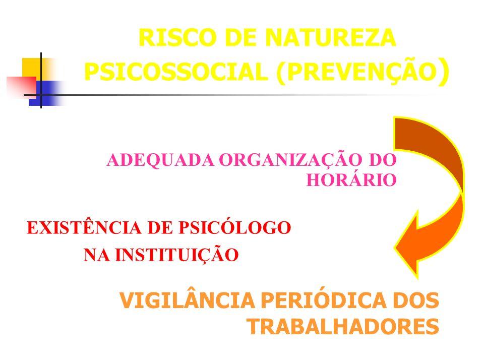 RISCO DE NATUREZA PSICOSSOCIAL (PREVENÇÃO ) VIGILÂNCIA PERIÓDICA DOS TRABALHADORES ADEQUADA ORGANIZAÇÃO DO HORÁRIO EXISTÊNCIA DE PSICÓLOGO NA INSTITUI