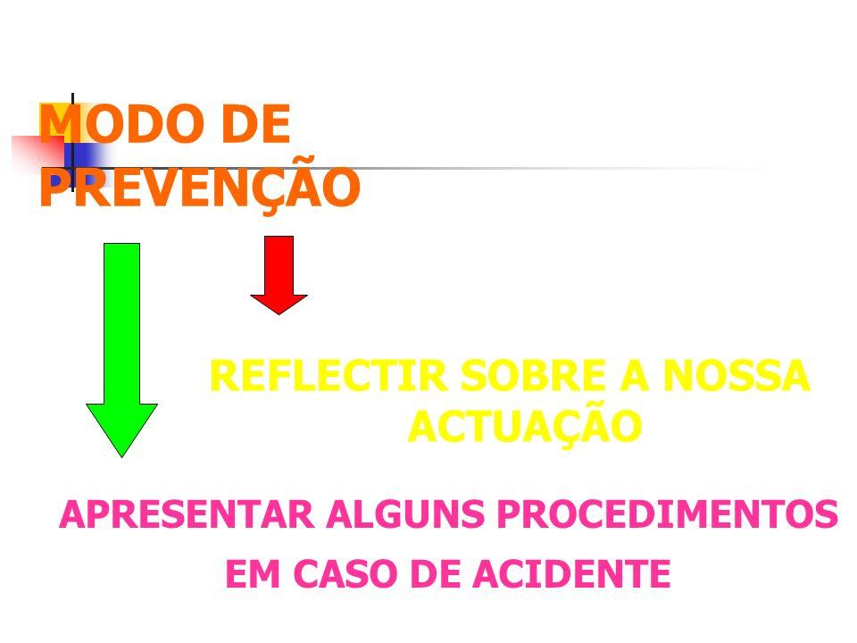 MODO DE PREVENÇÃO REFLECTIR SOBRE A NOSSA ACTUAÇÃO APRESENTAR ALGUNS PROCEDIMENTOS EM CASO DE ACIDENTE