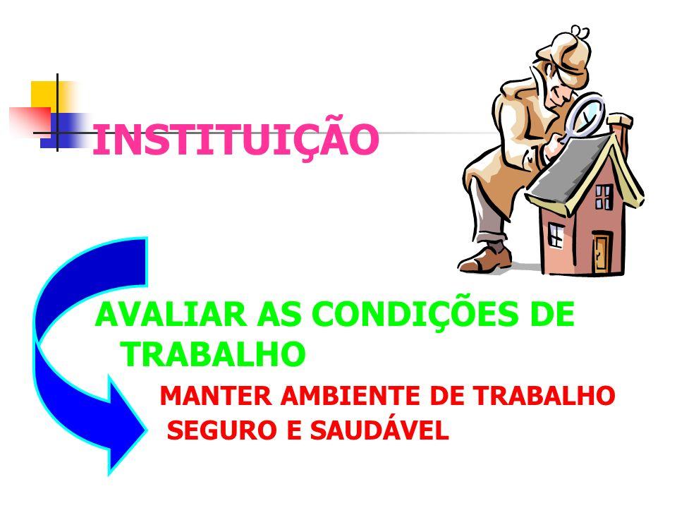 INSTITUIÇÃO AVALIAR AS CONDIÇÕES DE TRABALHO MANTER AMBIENTE DE TRABALHO SEGURO E SAUDÁVEL