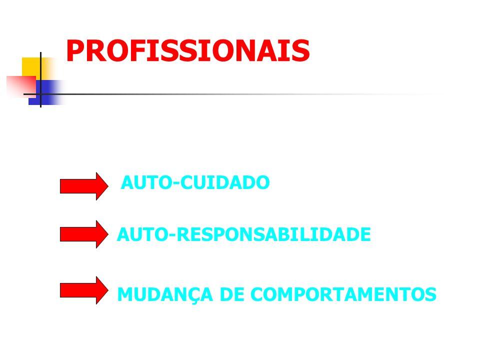 PROFISSIONAIS AUTO-CUIDADO AUTO-RESPONSABILIDADE MUDANÇA DE COMPORTAMENTOS