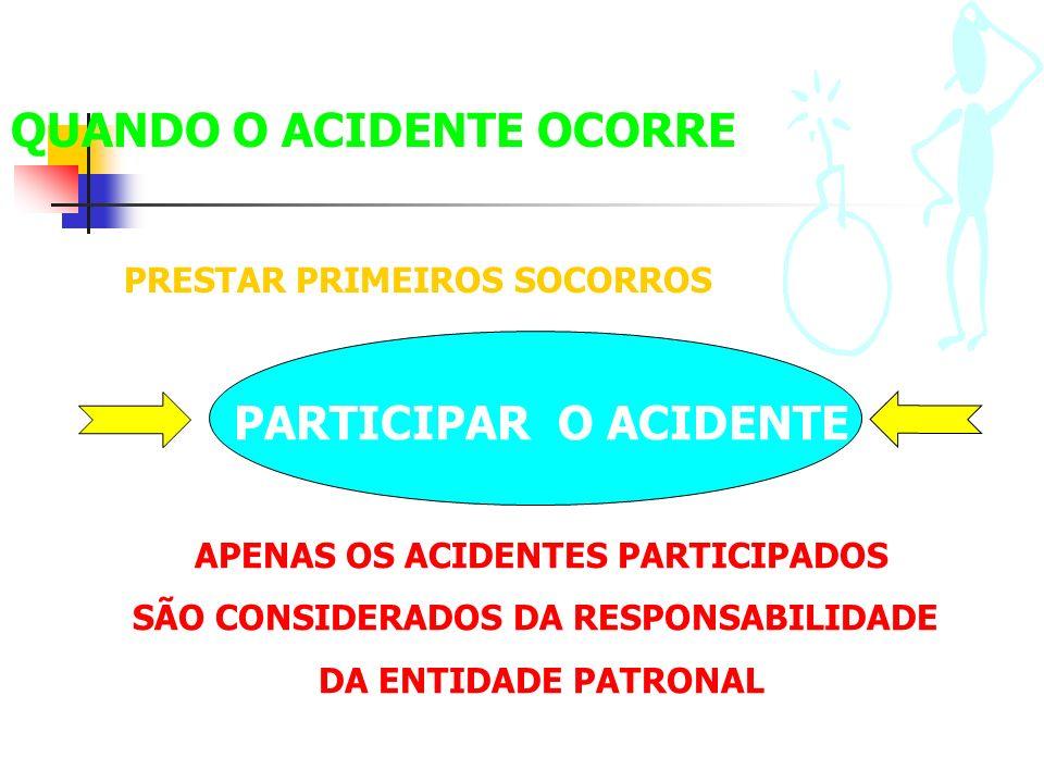 QUANDO O ACIDENTE OCORRE PRESTAR PRIMEIROS SOCORROS PARTICIPAR O ACIDENTE APENAS OS ACIDENTES PARTICIPADOS SÃO CONSIDERADOS DA RESPONSABILIDADE DA ENT