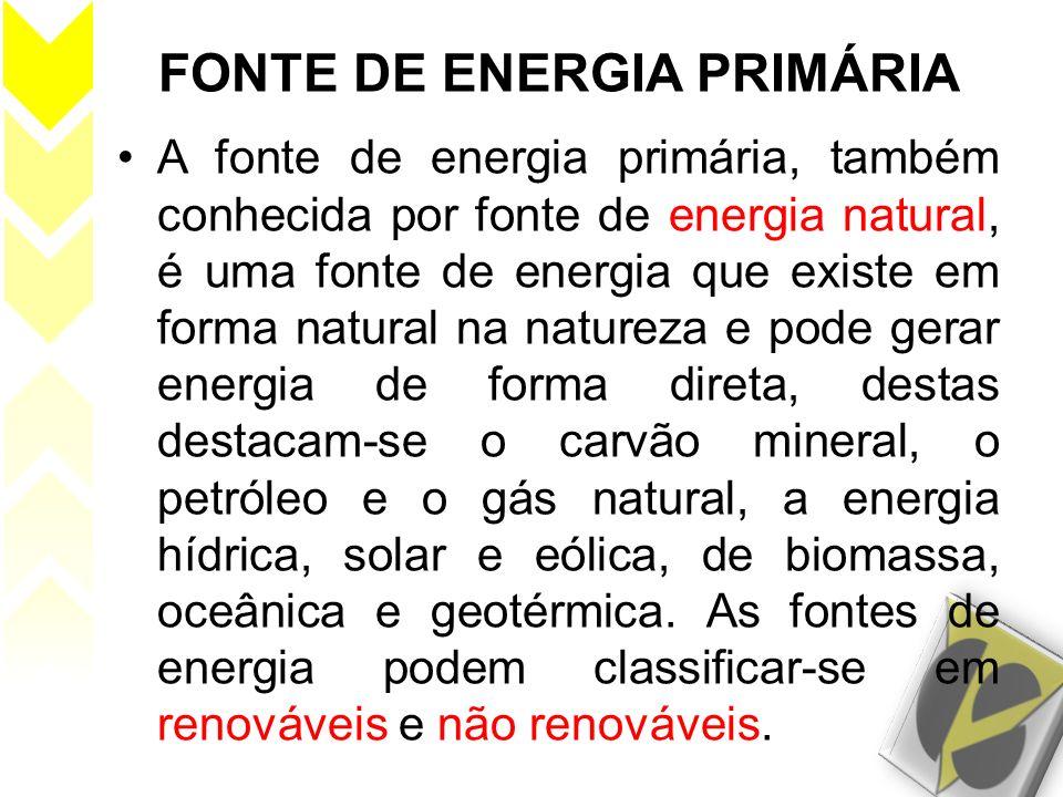 FONTE DE ENERGIA PRIMÁRIA A fonte de energia primária, também conhecida por fonte de energia natural, é uma fonte de energia que existe em forma natur