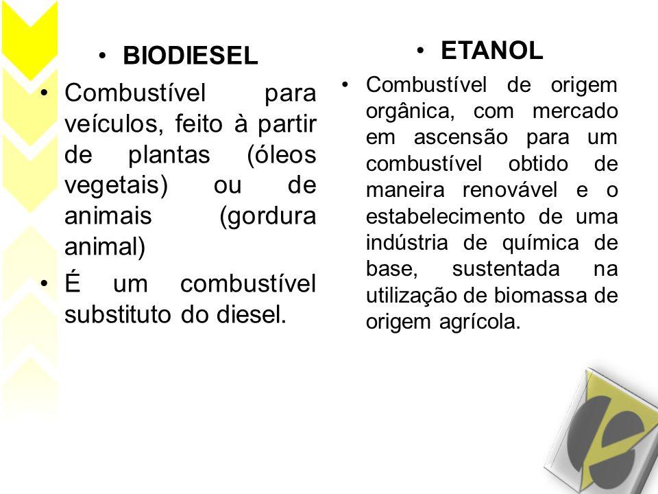 BIODIESEL Combustível para veículos, feito à partir de plantas (óleos vegetais) ou de animais (gordura animal) É um combustível substituto do diesel.