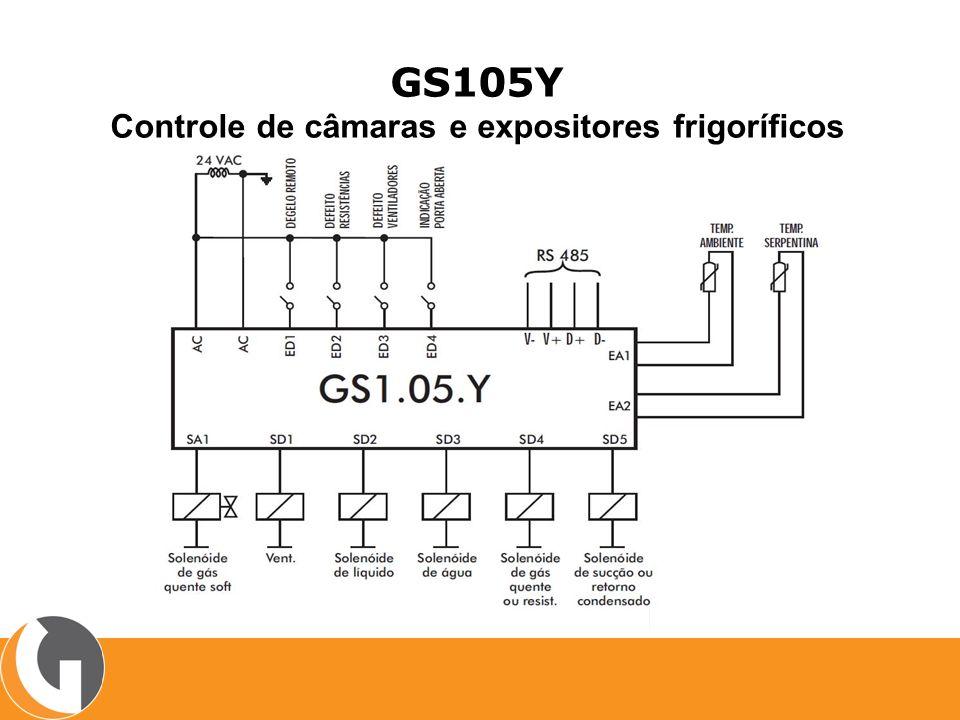 GS105Y Controle de câmaras e expositores frigoríficos