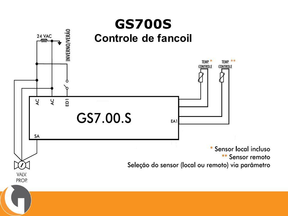 GS700S Controle de fancoil