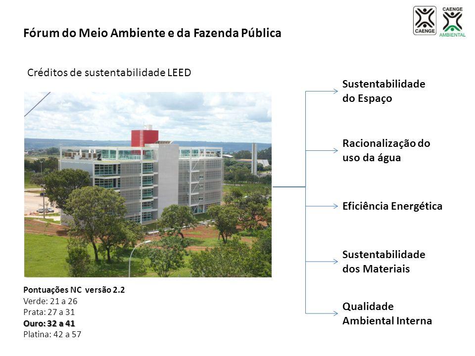 Sustentabilidade dos Materiais Sustentabilidade do Espaço Eficiência Energética Fórum do Meio Ambiente e da Fazenda Pública Créditos de sustentabilida