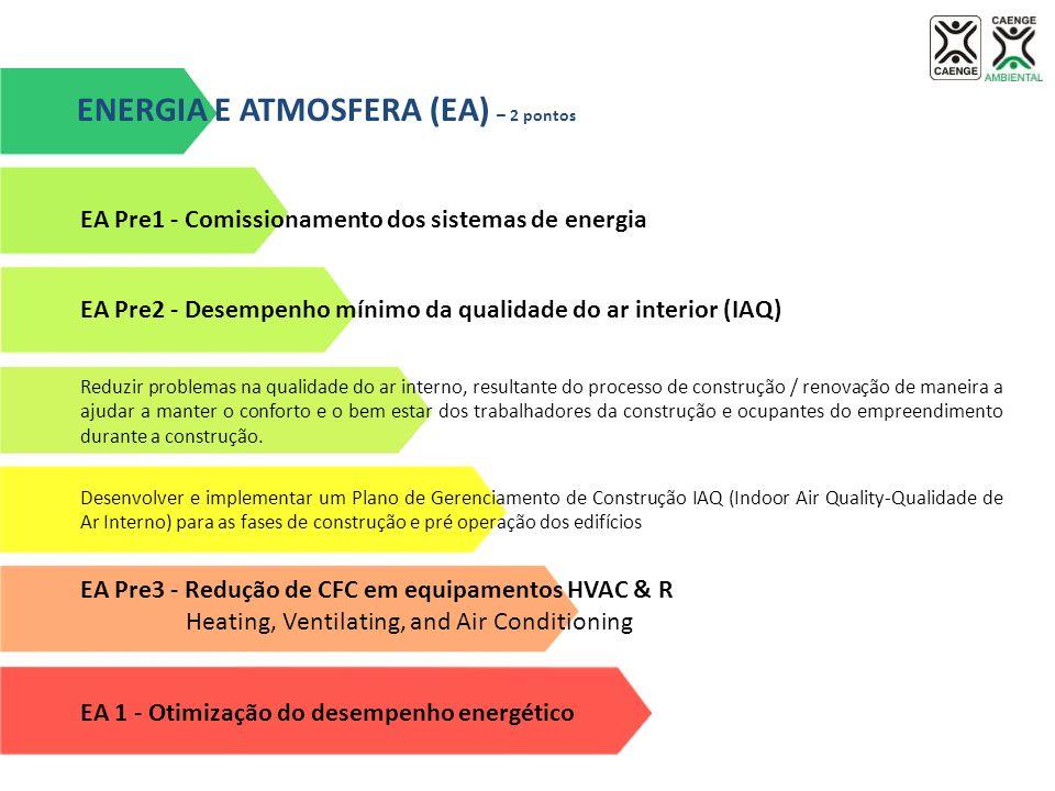 ENERGIA E ATMOSFERA (EA) – 2 pontos EA Pre1 - Comissionamento dos sistemas de energia EA Pre2 - Desempenho mínimo da qualidade do ar interior (IAQ) Re