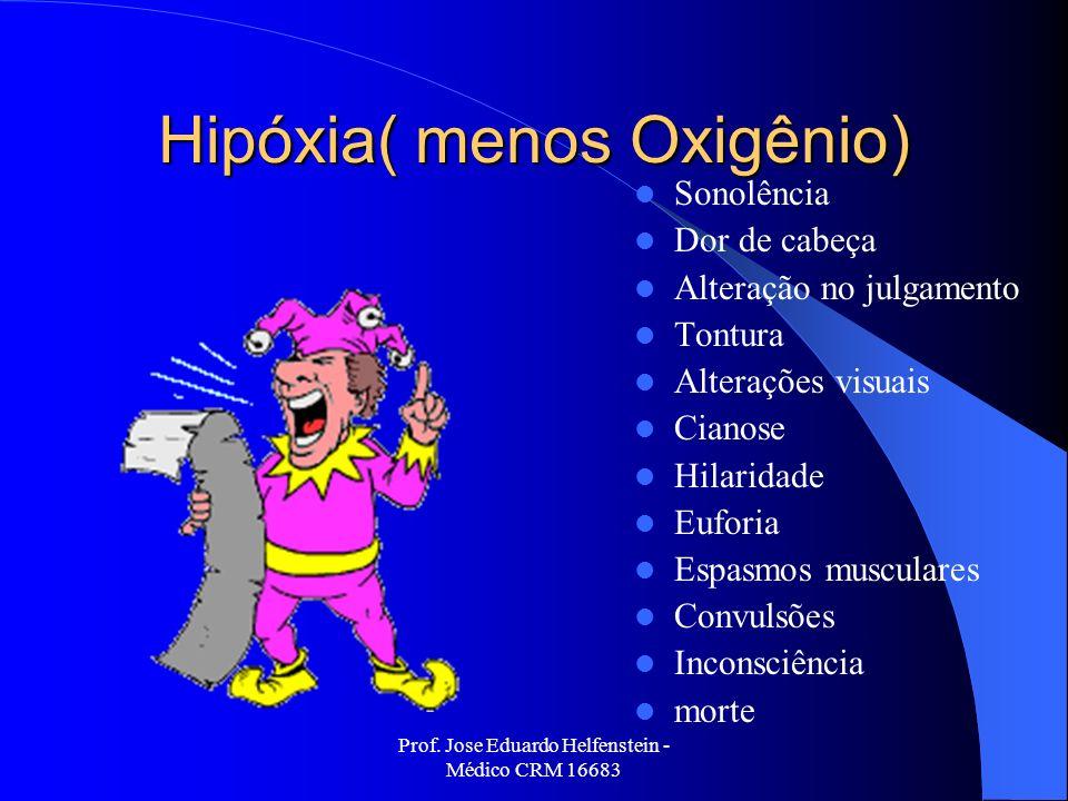 Prof. Jose Eduardo Helfenstein - Médico CRM 16683 Hipóxia( menos Oxigênio) Sonolência Dor de cabeça Alteração no julgamento Tontura Alterações visuais