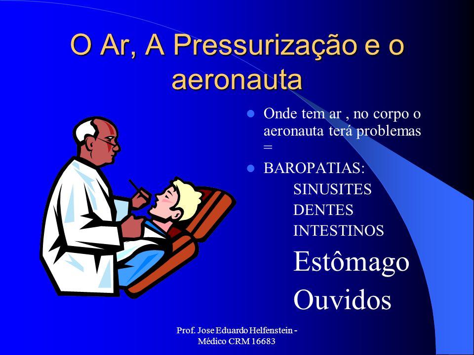 Prof. Jose Eduardo Helfenstein - Médico CRM 16683 O Ar, A Pressurização e o aeronauta Onde tem ar, no corpo o aeronauta terá problemas = BAROPATIAS: S