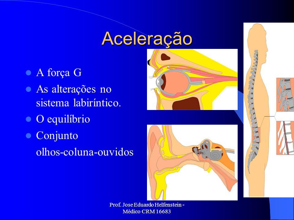 Prof. Jose Eduardo Helfenstein - Médico CRM 16683 Aceleração A força G As alterações no sistema labiríntico. O equilíbrio Conjunto olhos-coluna-ouvido
