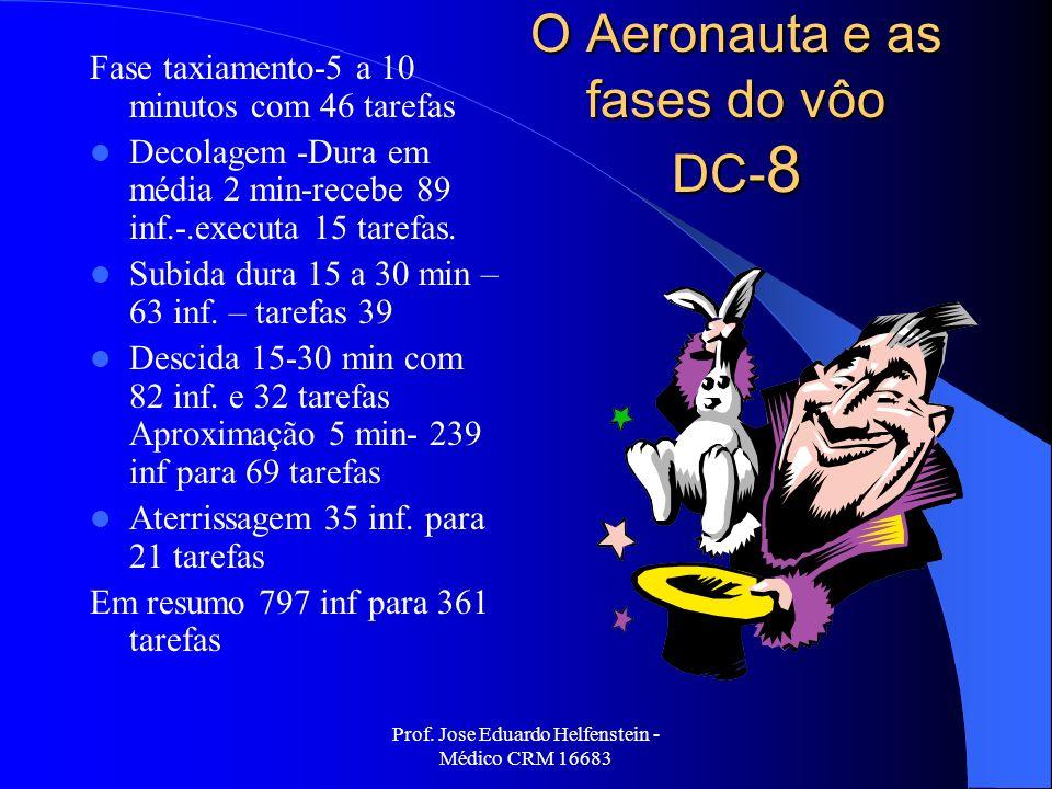 Prof. Jose Eduardo Helfenstein - Médico CRM 16683 O Aeronauta e as fases do vôo DC- 8 Fase taxiamento-5 a 10 minutos com 46 tarefas Decolagem -Dura em