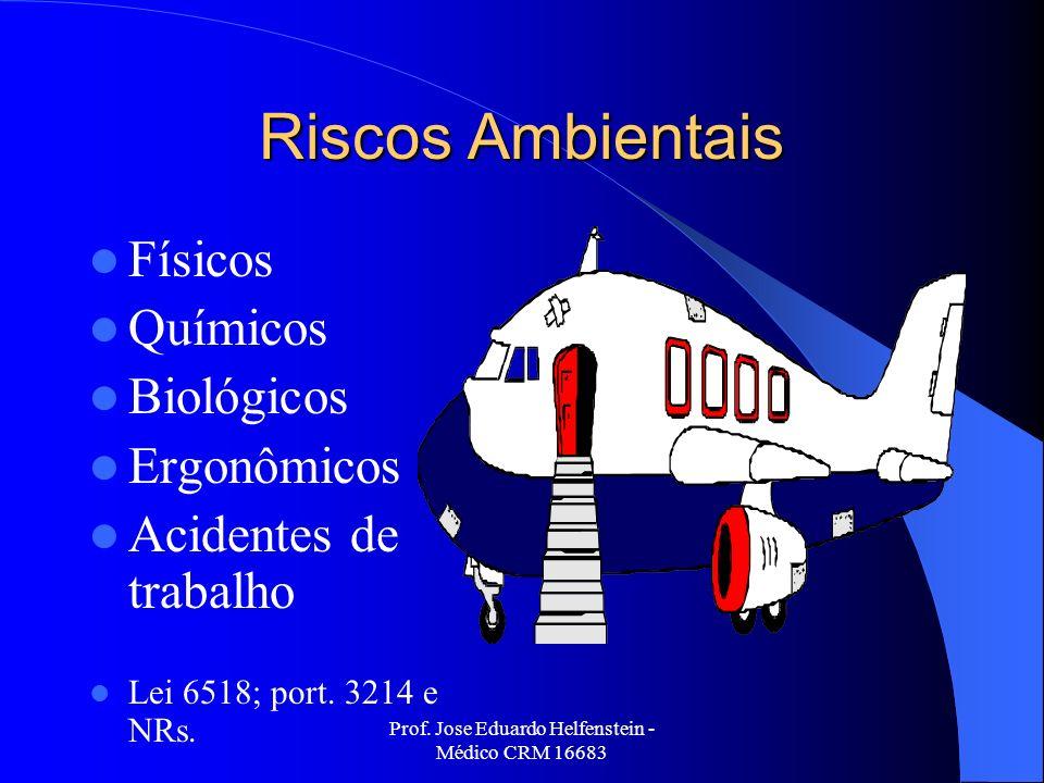 Prof. Jose Eduardo Helfenstein - Médico CRM 16683 Riscos Ambientais Físicos Químicos Biológicos Ergonômicos Acidentes de trabalho Lei 6518; port. 3214