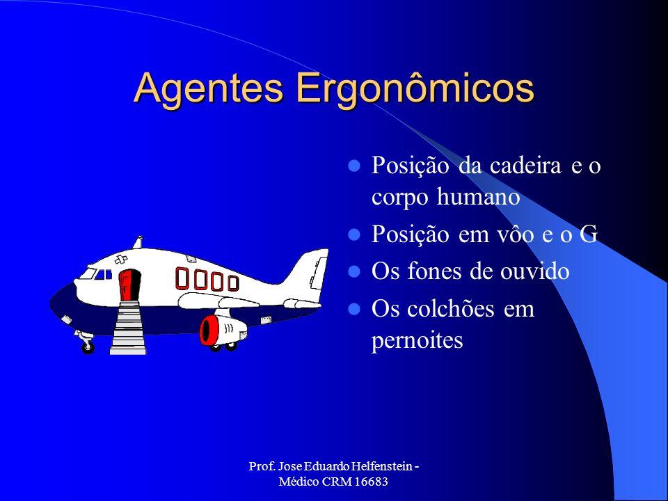Prof. Jose Eduardo Helfenstein - Médico CRM 16683 Agentes Ergonômicos Posição da cadeira e o corpo humano Posição em vôo e o G Os fones de ouvido Os c