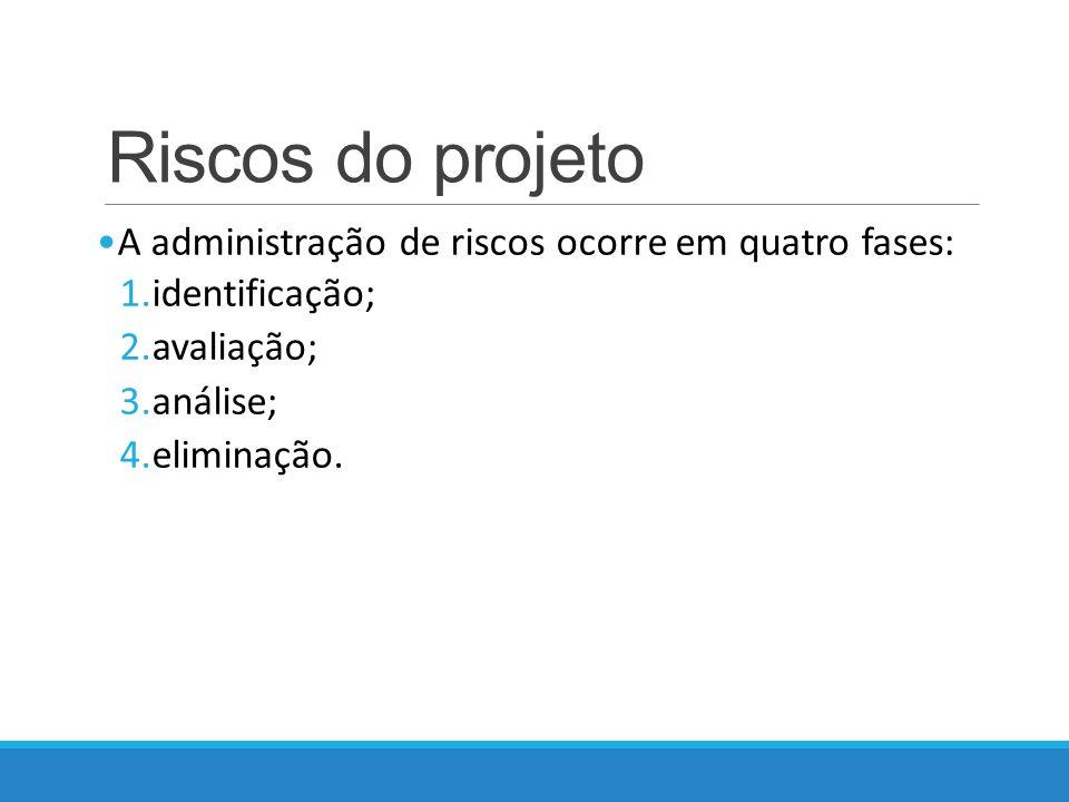 Riscos do projeto A administração de riscos ocorre em quatro fases: 1.identificação; 2.avaliação; 3.análise; 4.eliminação.