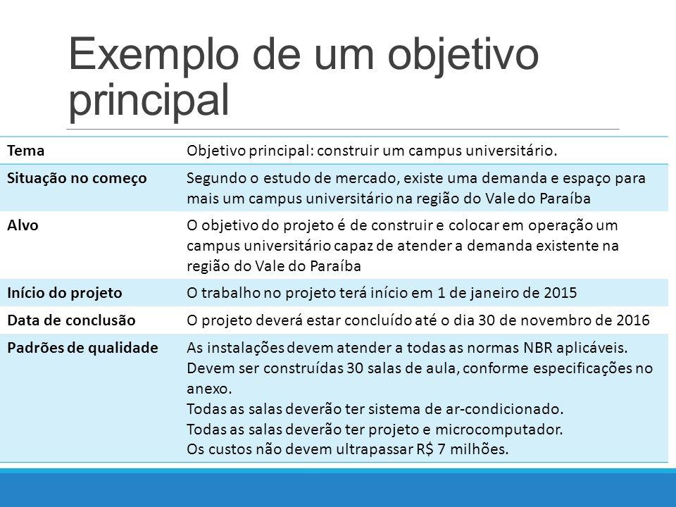 Exemplo de um objetivo principal TemaObjetivo principal: construir um campus universitário.