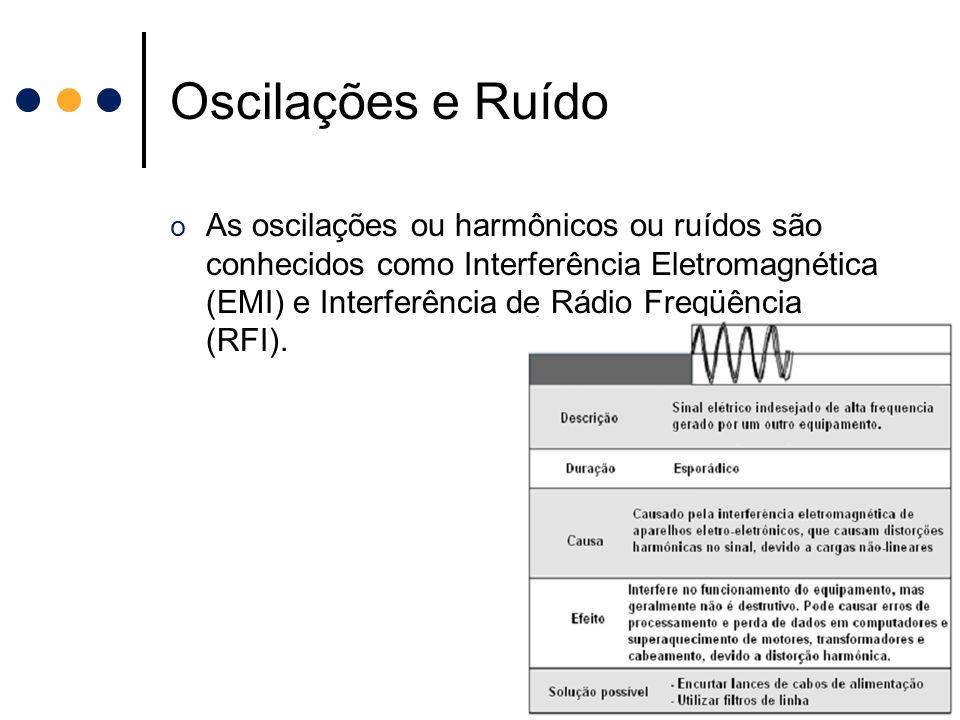 Oscilações e Ruído o As oscilações ou harmônicos ou ruídos são conhecidos como Interferência Eletromagnética (EMI) e Interferência de Rádio Freqüência