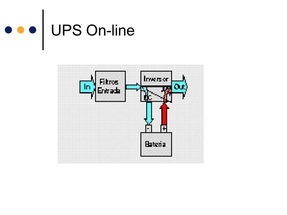 UPS On-line