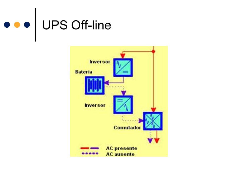 UPS Off-line