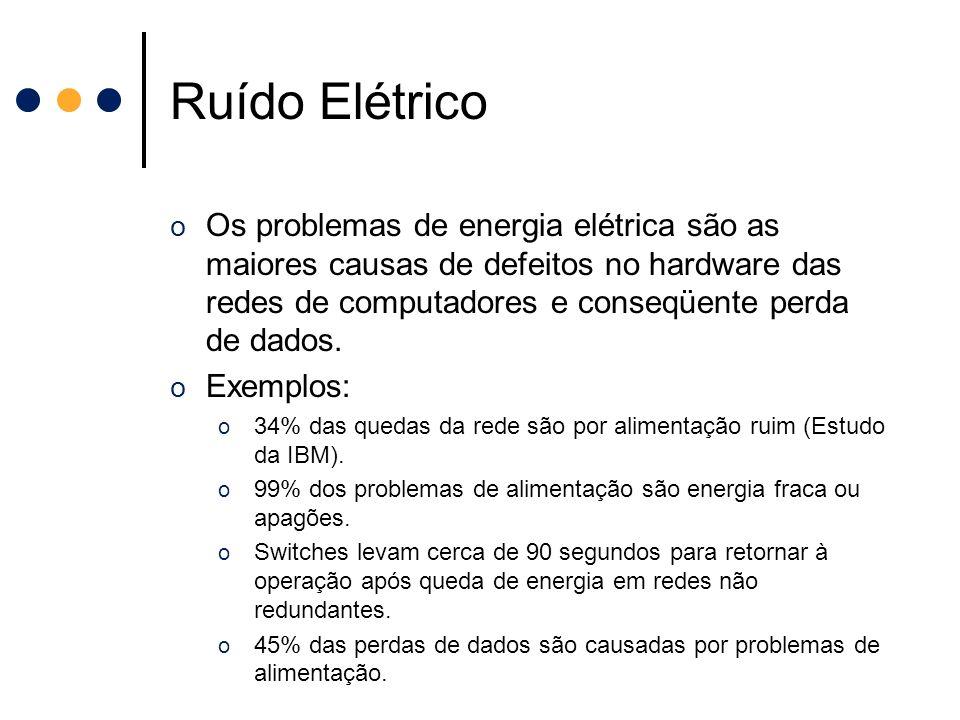 Ruído Elétrico o Os problemas de energia elétrica são as maiores causas de defeitos no hardware das redes de computadores e conseqüente perda de dados