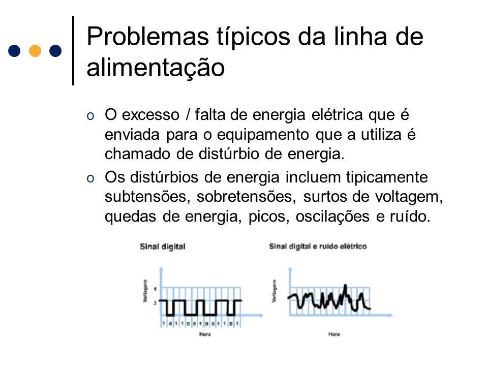 Problemas típicos da linha de alimentação o O excesso / falta de energia elétrica que é enviada para o equipamento que a utiliza é chamado de distúrbi