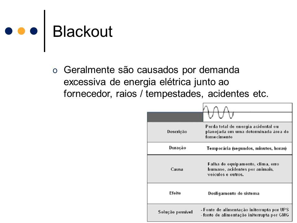 Blackout o Geralmente são causados por demanda excessiva de energia elétrica junto ao fornecedor, raios / tempestades, acidentes etc.