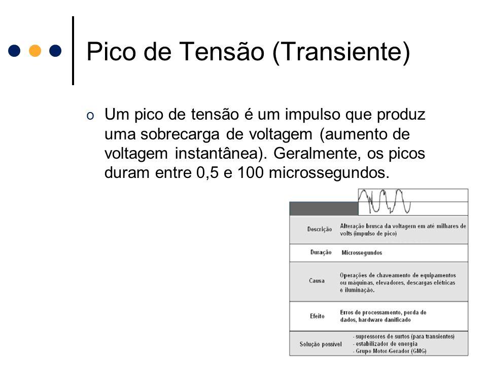 Pico de Tensão (Transiente) o Um pico de tensão é um impulso que produz uma sobrecarga de voltagem (aumento de voltagem instantânea). Geralmente, os p