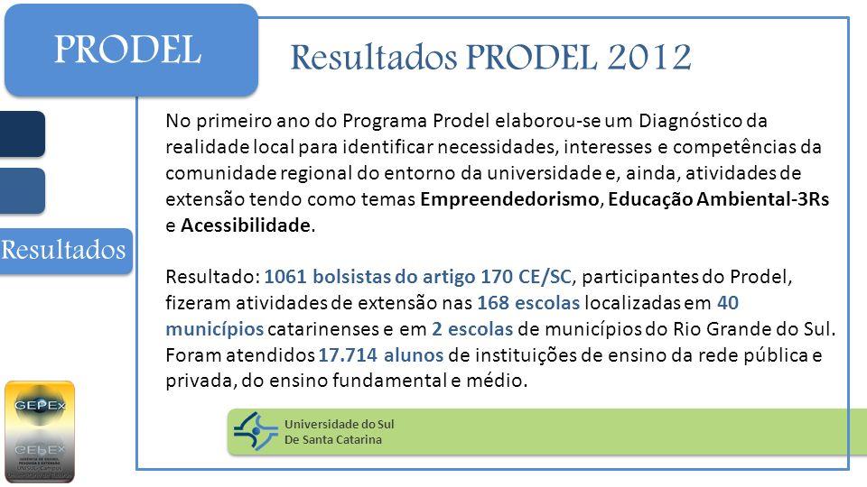 Resultados PRODEL 2012 No primeiro ano do Programa Prodel elaborou-se um Diagnóstico da realidade local para identificar necessidades, interesses e co