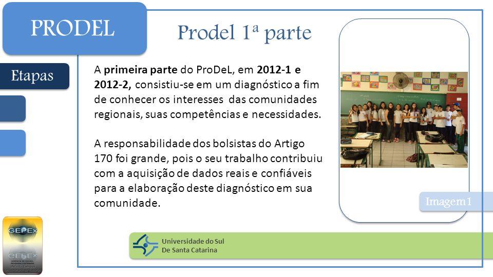 Prodel 1ª parte Imagem1 Universidade do Sul De Santa Catarina PRODEL Etapas A primeira parte do ProDeL, em 2012-1 e 2012-2, consistiu-se em um diagnós