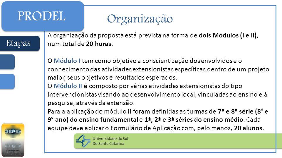 Organização Universidade do Sul De Santa Catarina PRODEL Etapas A organização da proposta está prevista na forma de dois Módulos (I e II), num total d