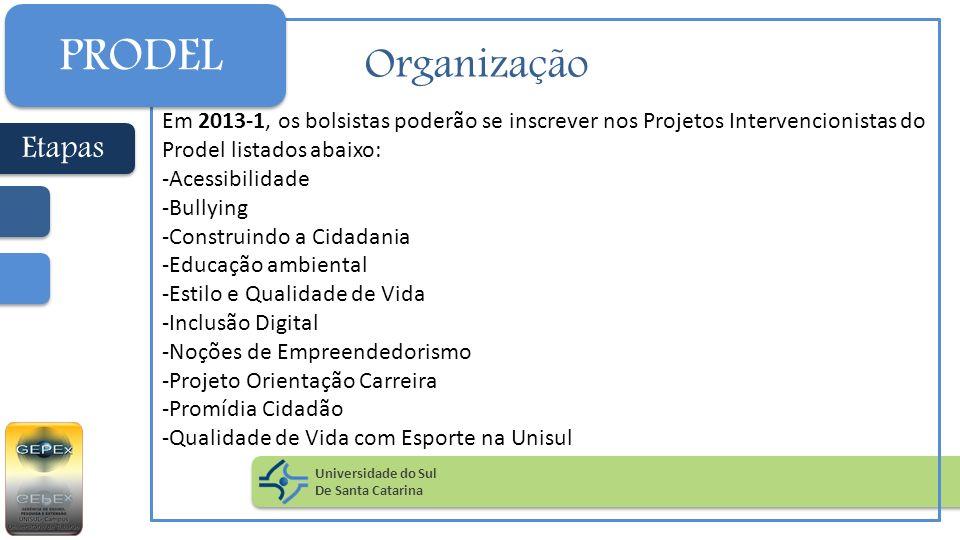 Organização Universidade do Sul De Santa Catarina PRODEL Etapas Em 2013-1, os bolsistas poderão se inscrever nos Projetos Intervencionistas do Prodel