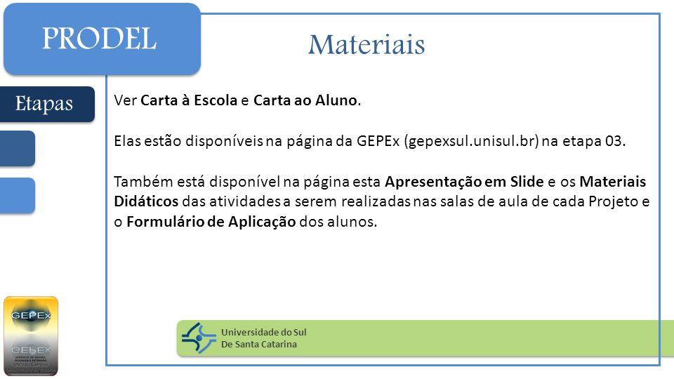Materiais Universidade do Sul De Santa Catarina PRODEL Etapas Ver Carta à Escola e Carta ao Aluno. Elas estão disponíveis na página da GEPEx (gepexsul