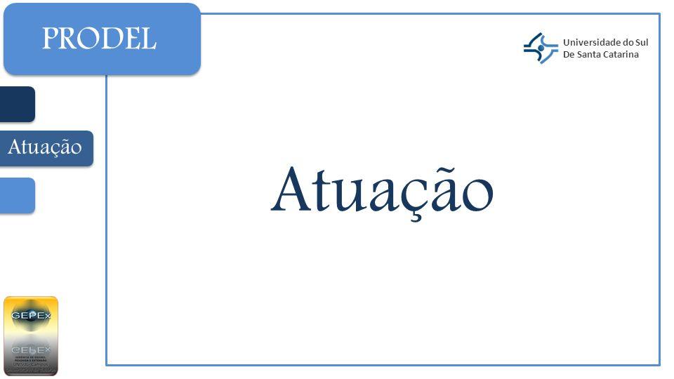 Atuação Universidade do Sul De Santa Catarina PRODEL Atuação