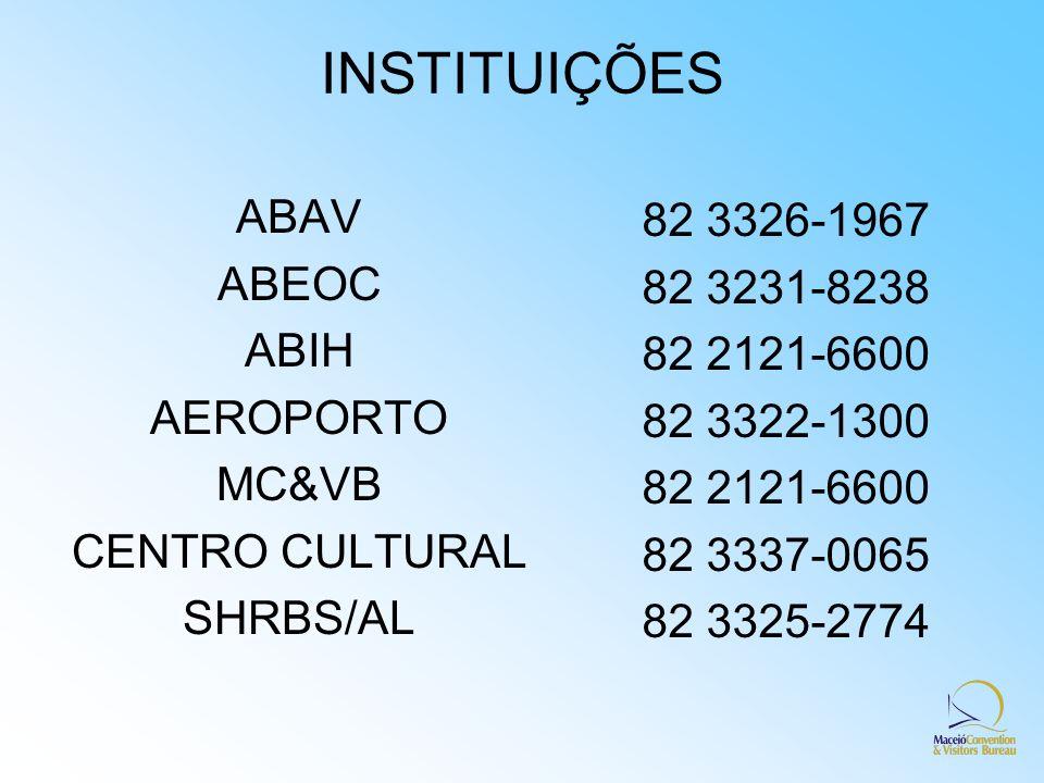 INSTITUIÇÕES ABAV ABEOC ABIH AEROPORTO MC&VB CENTRO CULTURAL SHRBS/AL 82 3326-1967 82 3231-8238 82 2121-6600 82 3322-1300 82 2121-6600 82 3337-0065 82