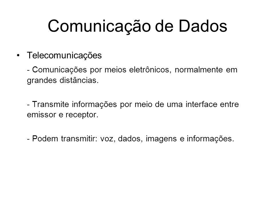 Telecomunicações - Comunicações por meios eletrônicos, normalmente em grandes distâncias. - Transmite informações por meio de uma interface entre emis